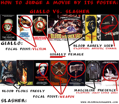 Horror Movie Posters: Giallo vs. Slasher